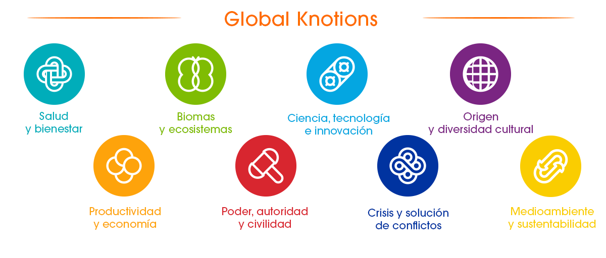 https://www.ces21.edu.mx/wp-content/uploads/2019/07/global-knotions-1200x512.png